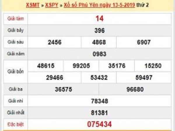 Soi cầu kết quả xổ số tỉnh Phú yên ngày 20/05