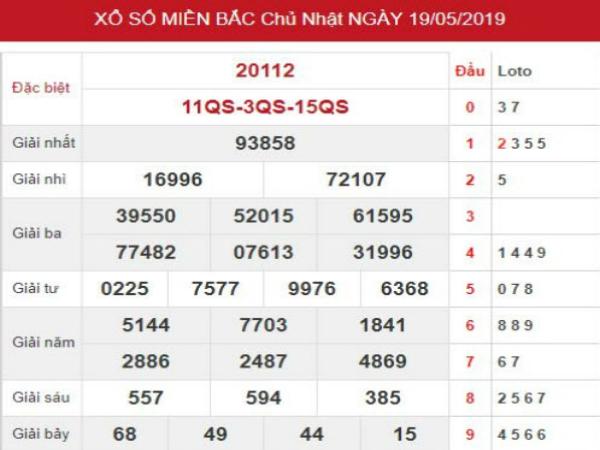 Dự đoán kết quả XSMB Vip ngày 20/05/2019