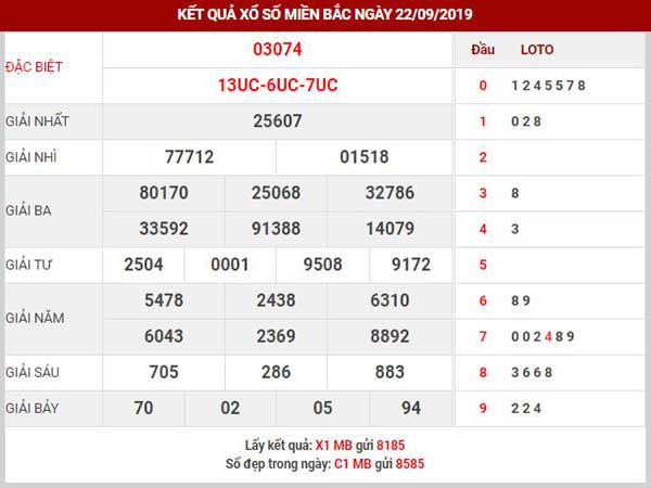 Dự đoán XSMB ngày 23/9/2019