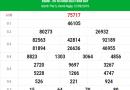 Tham khảo dự đoán kết quả XSMB hôm nay ngày 13/09/2019