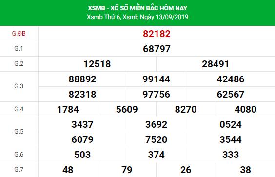 Soi cầu dự đoán XSMB Vip ngày 14/09/2019