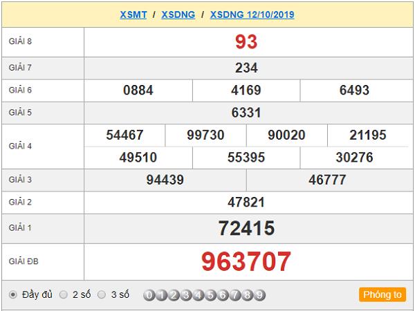 Soi cầu KQSXDN ngày 16/10 tỷ lệ trúng lớn
