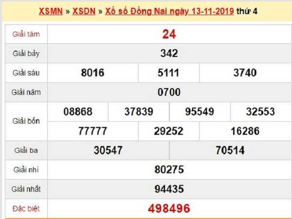 Tổng hợp phân tích kqxs đồng nai ngày 20/11 tỷ lệ trúng cao