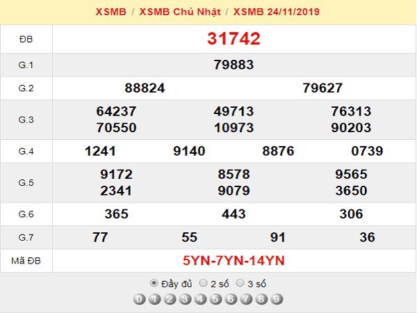 Nhận định kqxsmb ngày 26/11 chuẩn xác 100%