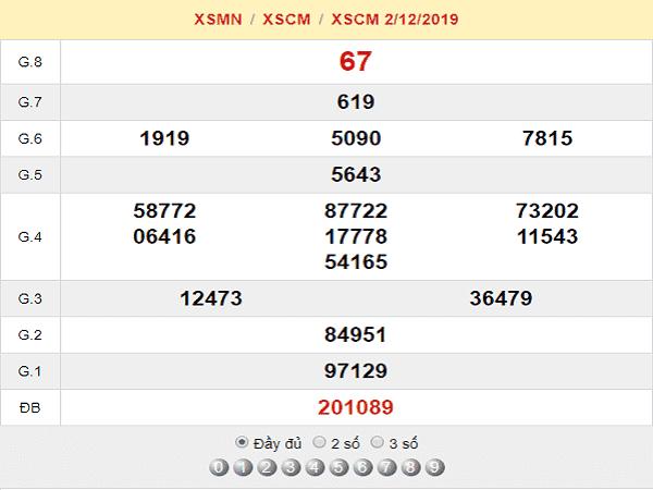 Phân tích kqxs cà mau thứ 2 ngày 09/12 chuẩn 100%
