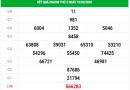Đánh giá kết quả XSHCM hôm nay ngày 15/2/2020