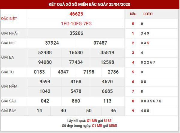 Dự đoán XSMB ngày 26/4/2020 - KQXS miền Bắc hôm nay