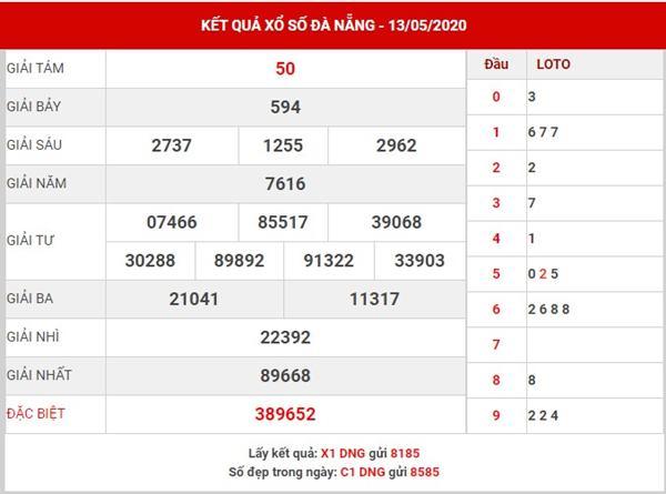 Thống kê SX Đà Nẵng thứ 6 ngày 16-5-2020