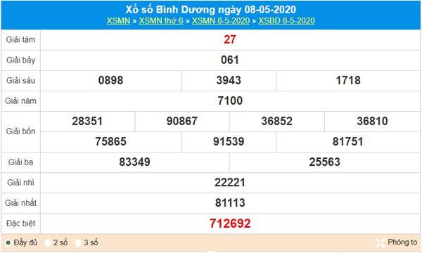 Dự đoán XSBD 15/5/2020 - KQXS Bình Dương thứ sáu
