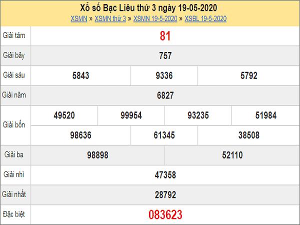 Nhận định XSBL 26/5/2020