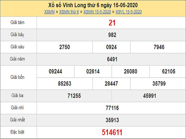 Nhận định XSVL 22/5/2020