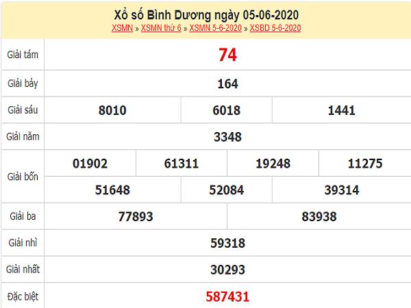 Thống kê KQXSBD- xổ số bình dương thứ 6 ngày 12/06 tỷ lệ trúng cao
