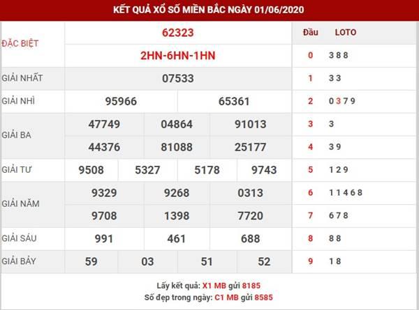 Thống kê kết quả SXMB thứ 3 ngày 2-6-2020