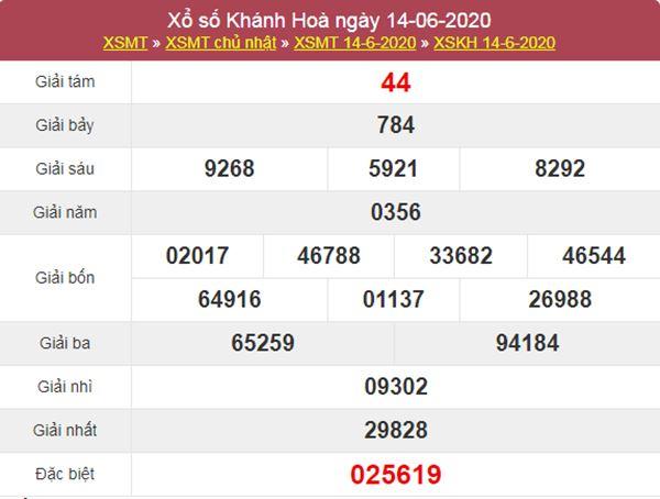 Thống kê XSKH 17/6/2020 chốt KQXS Khánh Hòa thứ 4