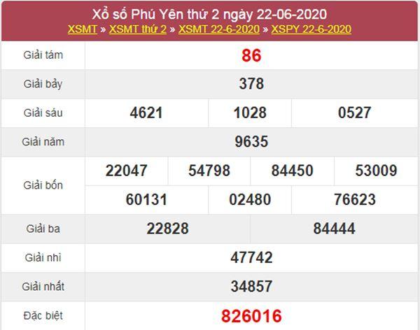 Thống kê XSPY 29/6/2020 chốt KQXS Phú Yên thứ 2