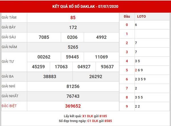 Soi cầu số đẹp SX Daklak thứ 3 ngày 14-7-2020