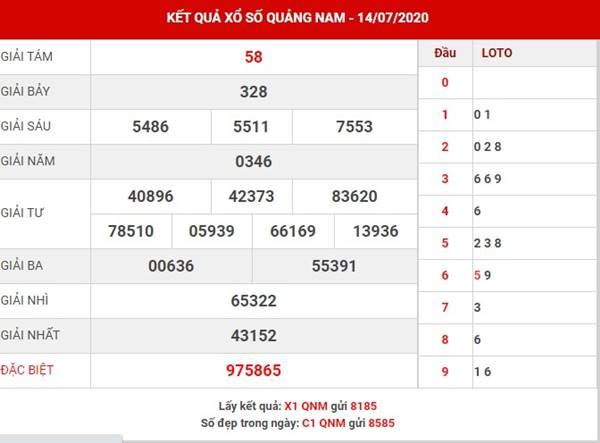 Phân tích XS Quảng Nam thứ 3 ngày 21-7-2020