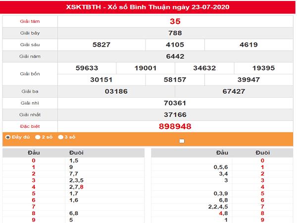 Bảng KQXSBT- Nhận định xổ số bình thuận ngày 30/07/2020 tỷ lệ trúng cao