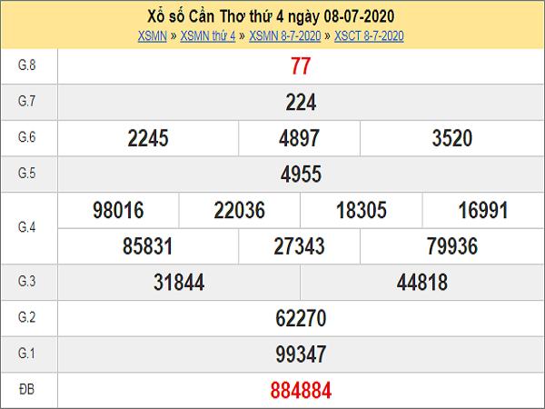 Phân tích KQXSCT xổ số cần thơ thứ 4 ngày 15/07 chuẩn