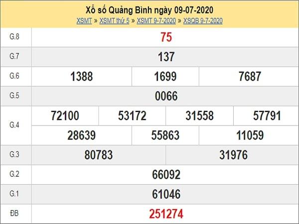 Nhận định XSQB 16/7/2020