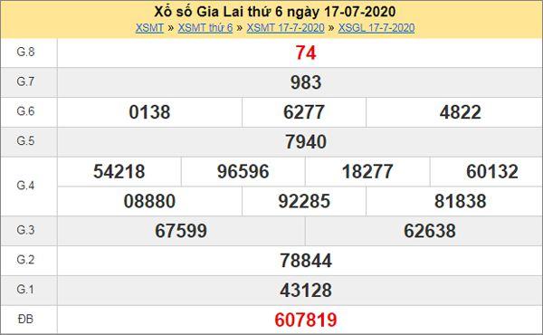 Thống kê XSGL 24/7/2020 chốt KQXS Gia Lai thứ 6