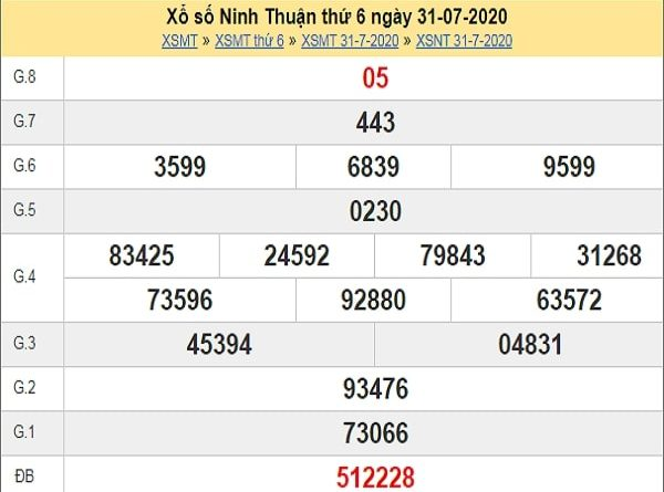 Phân tích XSNT 7/8/2020 – Phân tích XSNT ngày 7 tháng 8 năm 2020