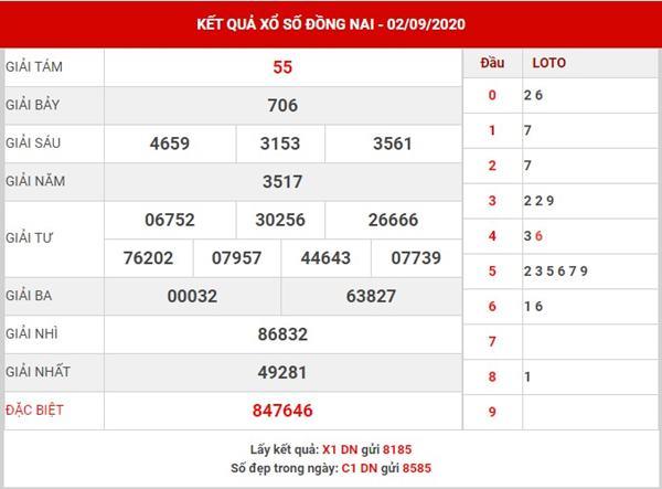 Phân tích kết quả xổ số Đồng Nai thứ 4 ngày 9-9-2020