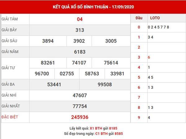 Dự đoán kết quả SX Bình Thuận thứ 5 ngày 24-9-2020