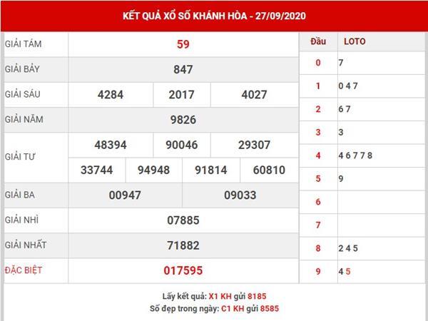 Dự đoán sổ xố Khánh Hòa thứ 4 ngày 30-9-2020