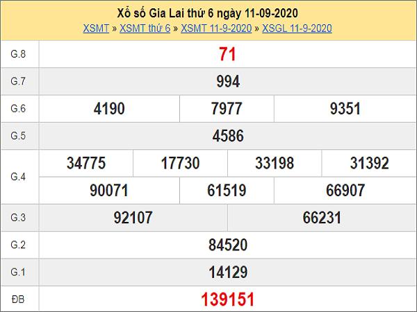 Thống kê KQXSGL ngày 18/09- thống kê xổ số gia lai thứ 6 chi tiết