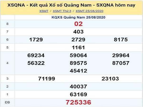 Nhận định KQXSQN- xổ số quảng nam ngày 01/09/2020 của các chuyên gia