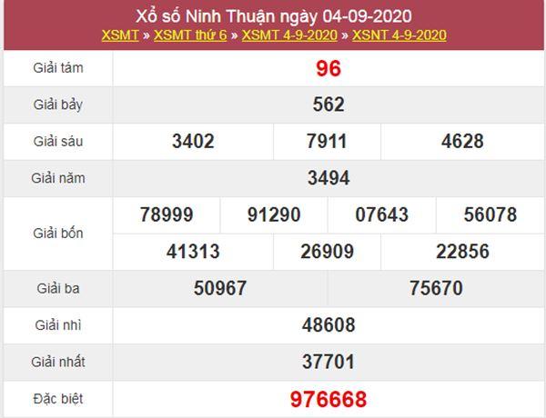 Soi cầu XSNT 11/9/2020 chốt số Ninh Thuận thứ 6 cực chuẩn