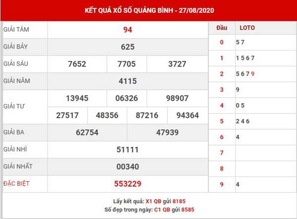 Dự đoán sổ xố Quảng Bình thứ 5 ngày 3-9-2020