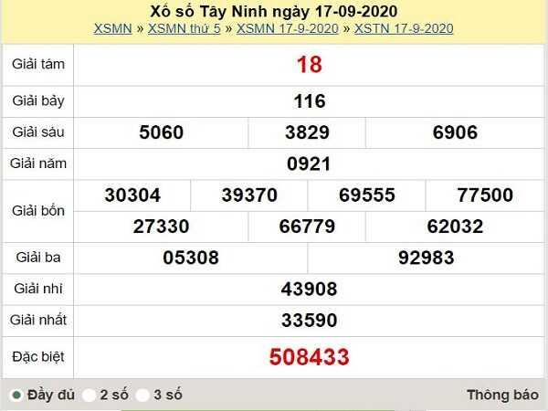 Tổng hợp dự đoán KQXSTN ngày 24/09/2020-xổ số tây ninh thứ 5