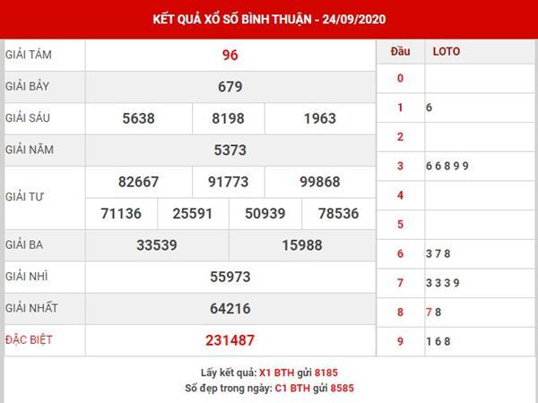 Phân tích kết quả SX Bình Thuận thứ 5 ngày 1-10-2020