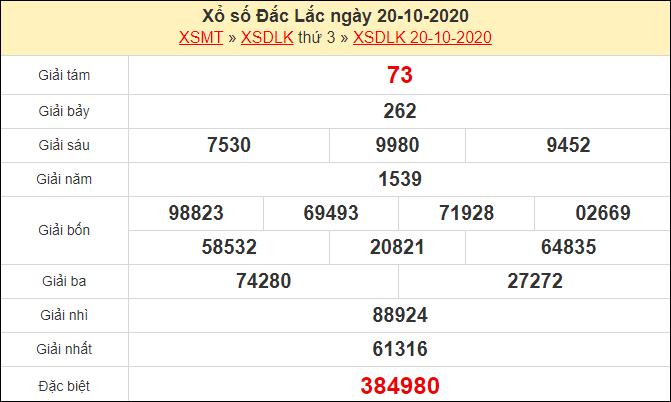 Phân tích XSDLK 27/10/2020