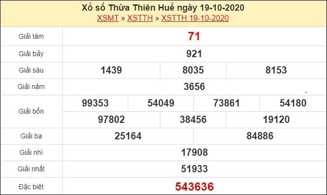 Nhận định XSTTH 26/10/2020