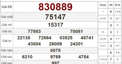 Tổng hợp phân tích KQXSTV ngày 23/10/2020 – xổ số trà vinh