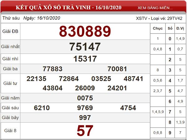 Tổng hợp phân tích KQXSTV ngày 23/10/2020 - xổ số trà vinh