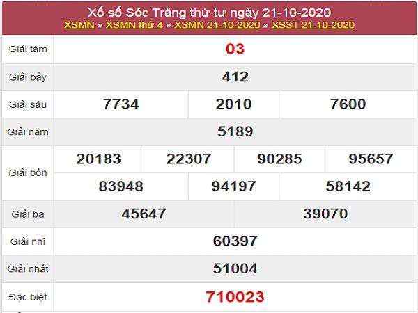 Tổng hợp phân tích KQXSST ngày 28/10/2020- xổ số sóc trăng thứ 4
