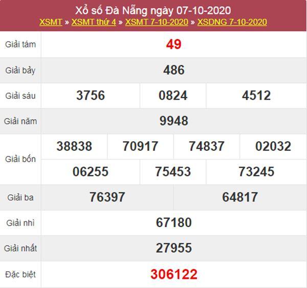 Nhận định KQXS Đà Nẵng 10/10/2020 chốt XSDNG thứ 7