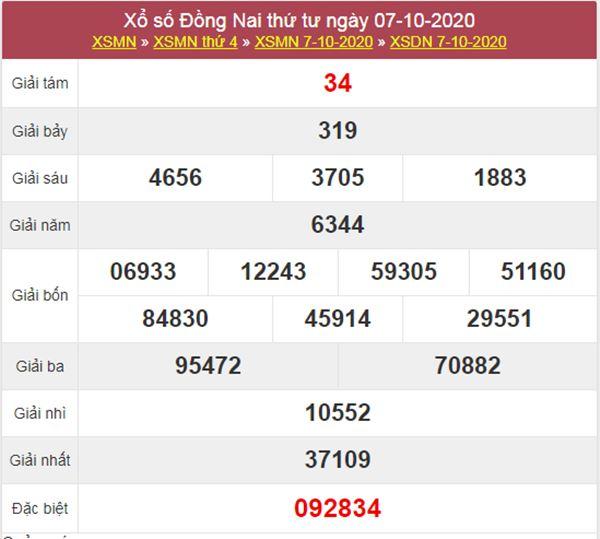 Nhận định KQXS Đồng Nai 14/10/2020 chốt XSDNA thứ 4