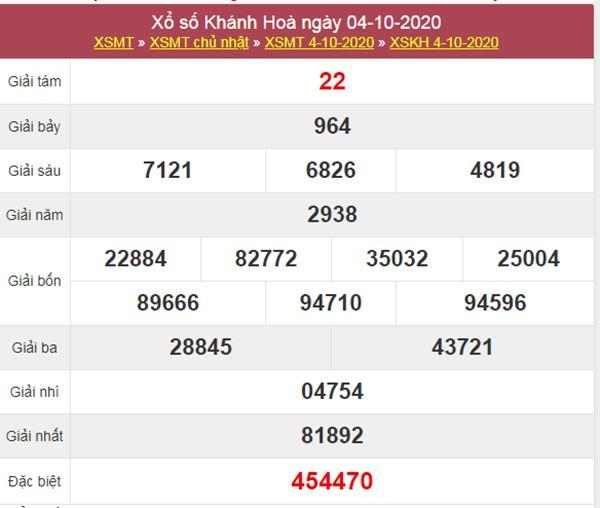 Nhận định KQXS Khánh Hòa 7/10/2020 chốt XSKH thứ 4