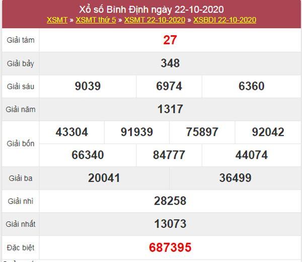 Phân tích XSBDI 29/10/2020 chốt lô số đẹp Bình Định thứ 5