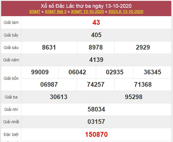Thống kê XSDLK 20/10/2020 chốt KQXS ĐăkLắc thứ 3