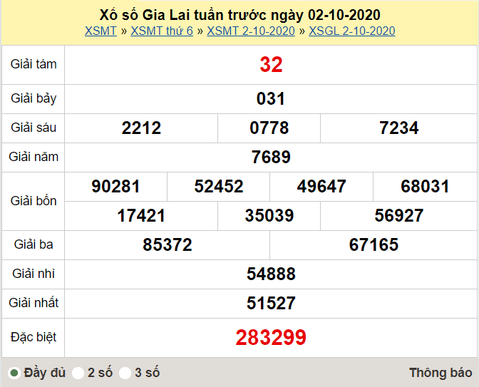 Tổng hợp thống kê KQXSGL ngày 09/10/2020- xổ số gia lai