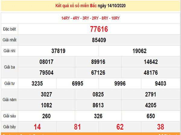 Tổng hợp dự đoán KQXSMB ngày 15/10/2020- xổ số miền bắc