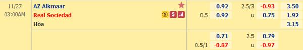 Kèo bóng đá giữa AZ Alkmaar vs Sociedad