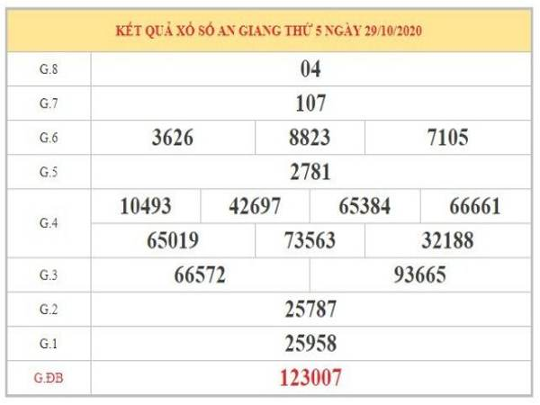 Nhận định KQXSAG ngày 05/11/2020 dựa vào kết quả kỳ trước
