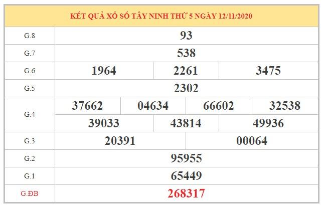Nhận định KQXSTN ngày 19/11/2020 dựa trên kết quả kỳ trước